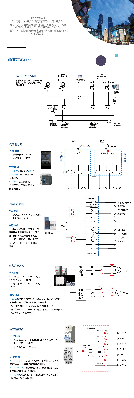betway必威app_商业建筑-long2.png